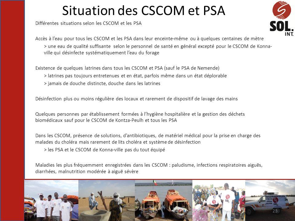 Situation des CSCOM et PSA Différentes situations selon les CSCOM et les PSA Accès à leau pour tous les CSCOM et les PSA dans leur enceinte-même ou à