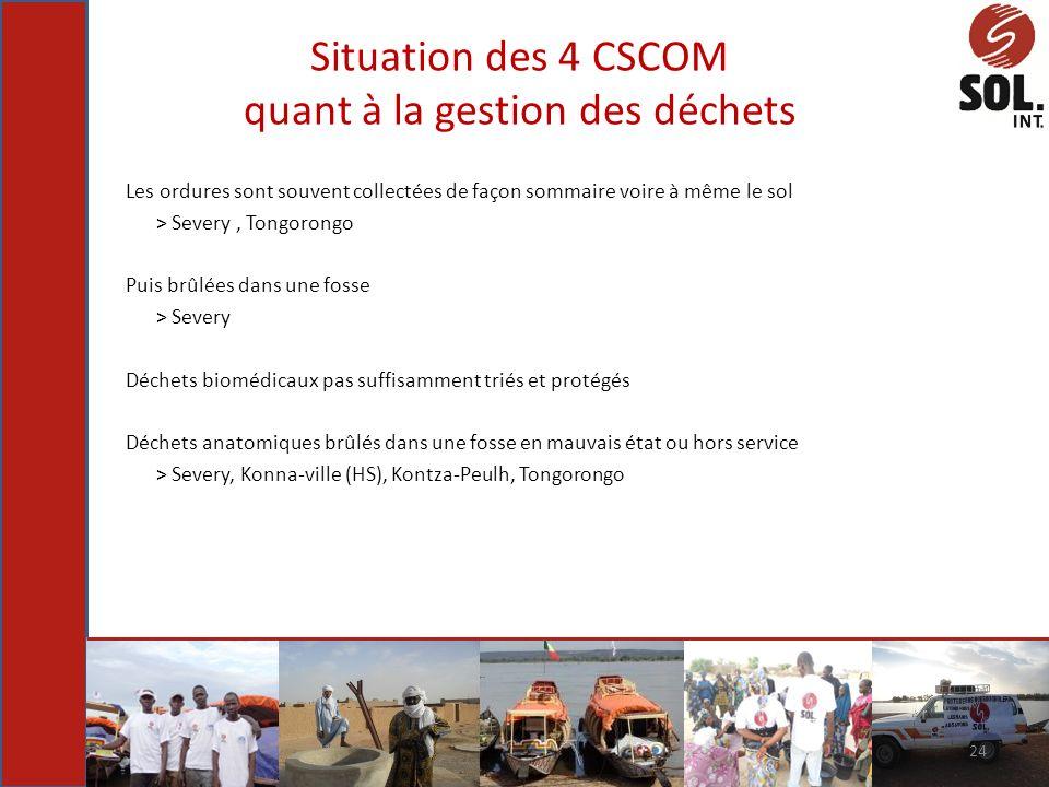 Situation des 4 CSCOM quant à la gestion des déchets Les ordures sont souvent collectées de façon sommaire voire à même le sol > Severy, Tongorongo Pu