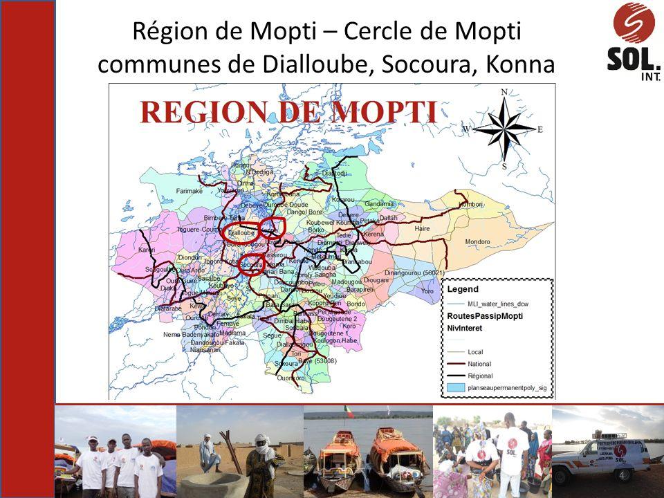 Région de Mopti – Cercle de Mopti communes de Dialloube, Socoura, Konna 4