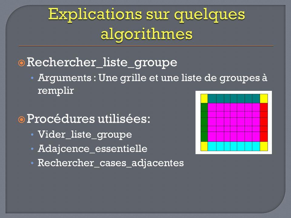 Rechercher_liste_groupe Arguments : Une grille et une liste de groupes à remplir Procédures utilisées: Vider_liste_groupe Adajcence_essentielle Rechercher_cases_adjacentes