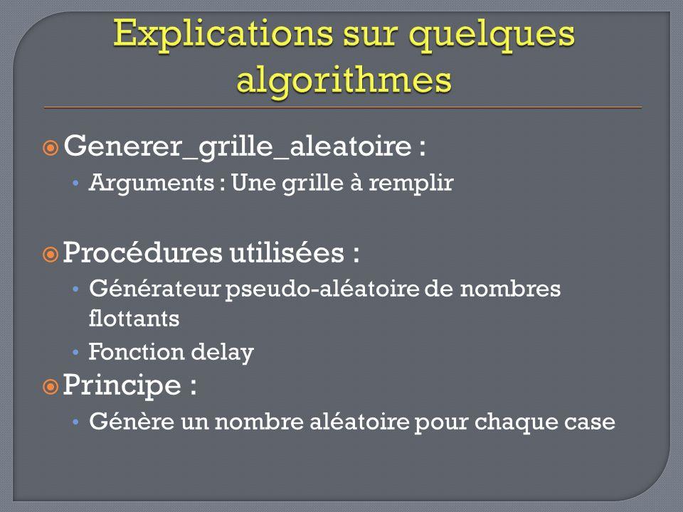 Generer_grille_aleatoire : Arguments : Une grille à remplir Procédures utilisées : Générateur pseudo-aléatoire de nombres flottants Fonction delay Principe : Génère un nombre aléatoire pour chaque case