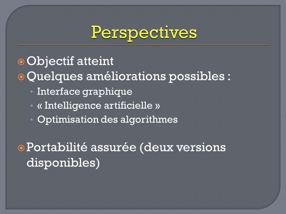 Objectif atteint Quelques améliorations possibles : Interface graphique « Intelligence artificielle » Optimisation des algorithmes Portabilité assurée (deux versions disponibles)