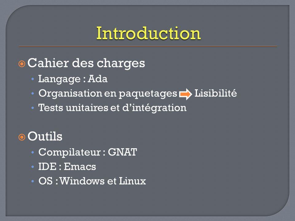 Cahier des charges Langage : Ada Organisation en paquetages Lisibilité Tests unitaires et dintégration Outils Compilateur : GNAT IDE : Emacs OS : Windows et Linux