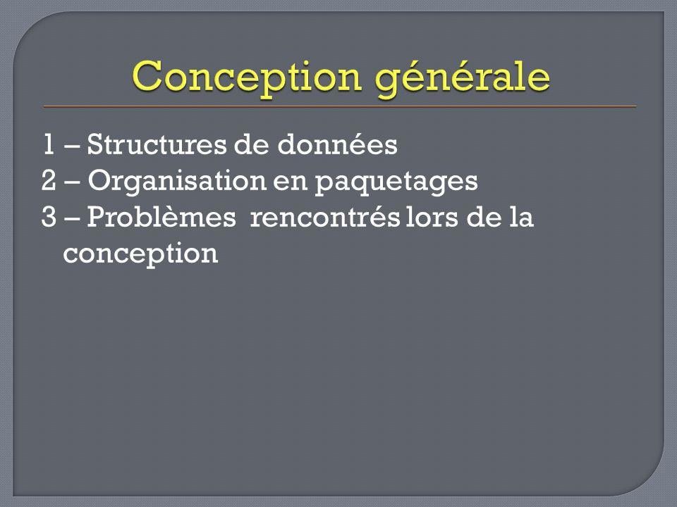 1 – Structures de données 2 – Organisation en paquetages 3 – Problèmes rencontrés lors de la conception
