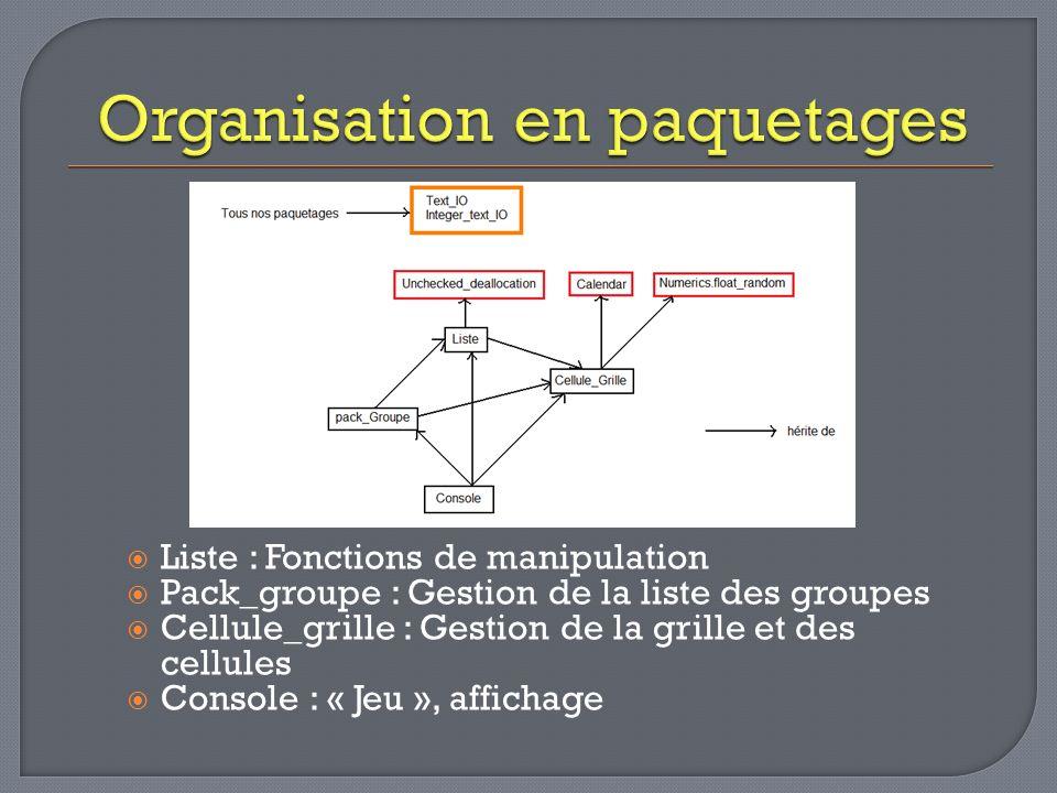 Liste : Fonctions de manipulation Pack_groupe : Gestion de la liste des groupes Cellule_grille : Gestion de la grille et des cellules Console : « Jeu », affichage