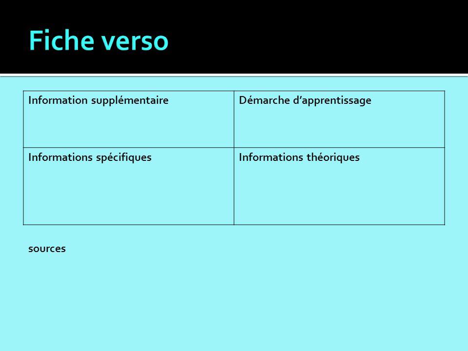 Information supplémentaireDémarche dapprentissage Informations spécifiquesInformations théoriques sources