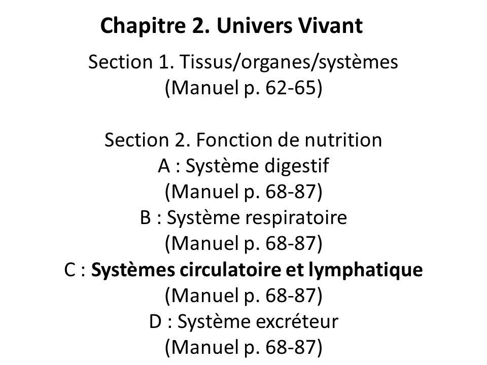 Chapitre 2.Univers Vivant Section 1. Tissus/organes/systèmes (Manuel p.