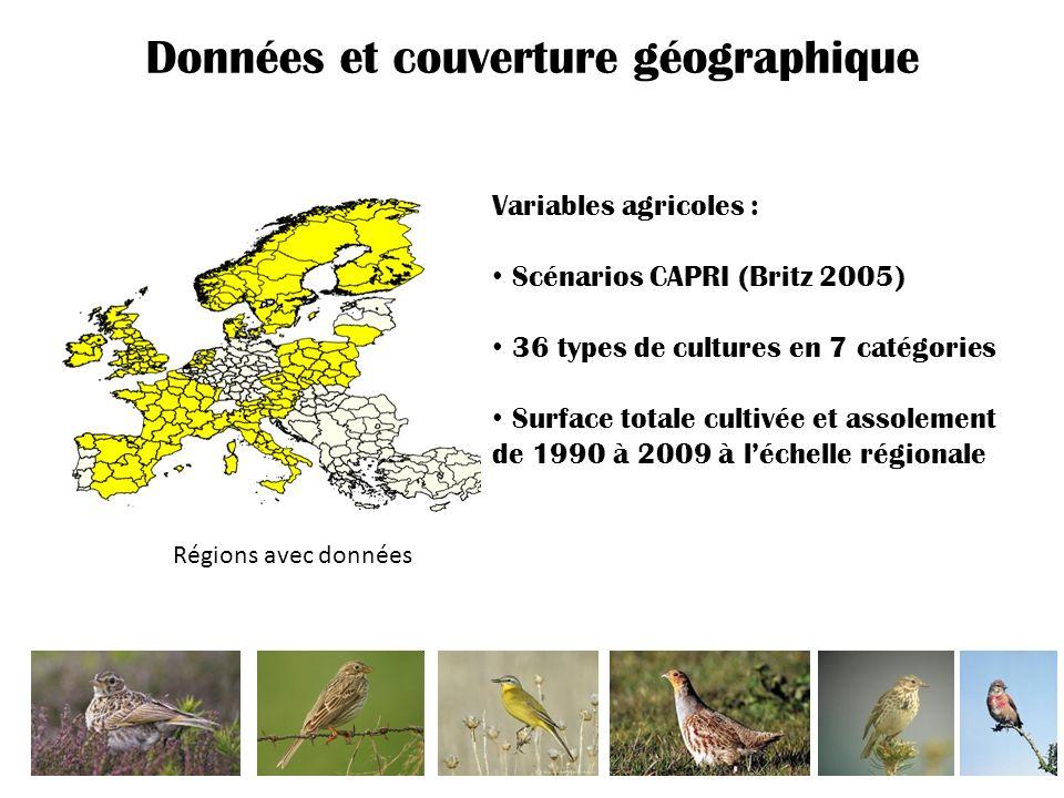 Variables agricoles : Scénarios CAPRI (Britz 2005) 36 types de cultures en 7 catégories Surface totale cultivée et assolement de 1990 à 2009 à léchelle régionale Régions avec données Données et couverture géographique