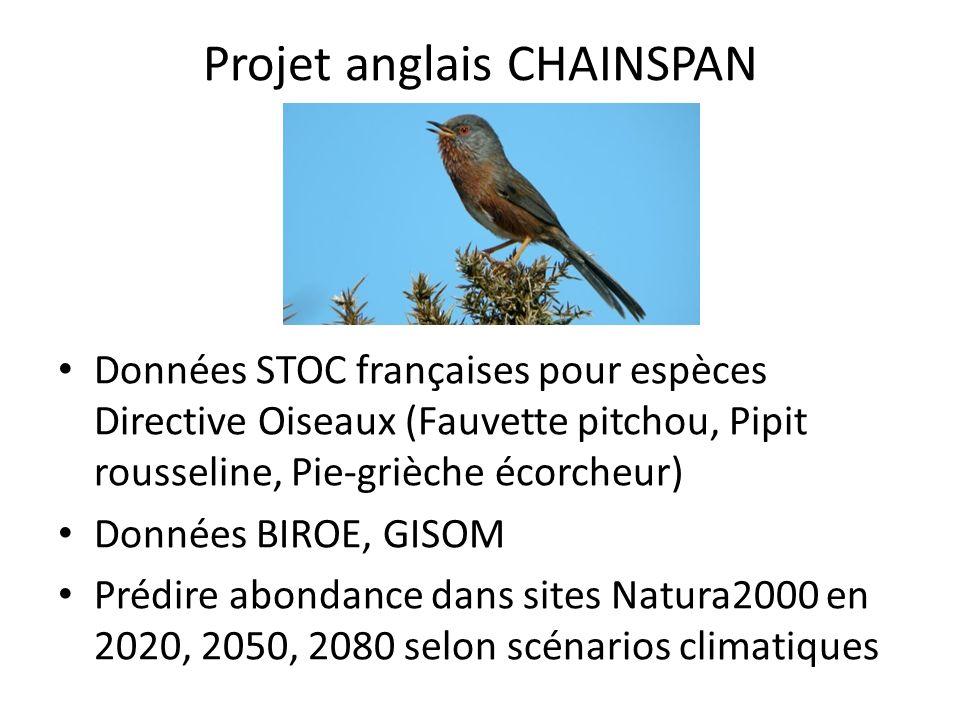 Projet anglais CHAINSPAN Données STOC françaises pour espèces Directive Oiseaux (Fauvette pitchou, Pipit rousseline, Pie-grièche écorcheur) Données BIROE, GISOM Prédire abondance dans sites Natura2000 en 2020, 2050, 2080 selon scénarios climatiques