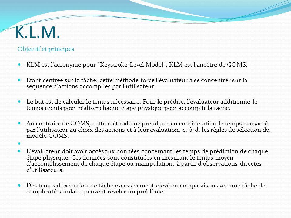K.L.M. Objectif et principes KLM est l'acronyme pour