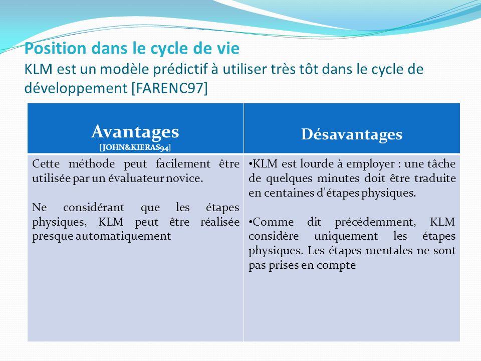 Position dans le cycle de vie KLM est un modèle prédictif à utiliser très tôt dans le cycle de développement [FARENC97] Avantages [JOHN&KIERAS94] Désa