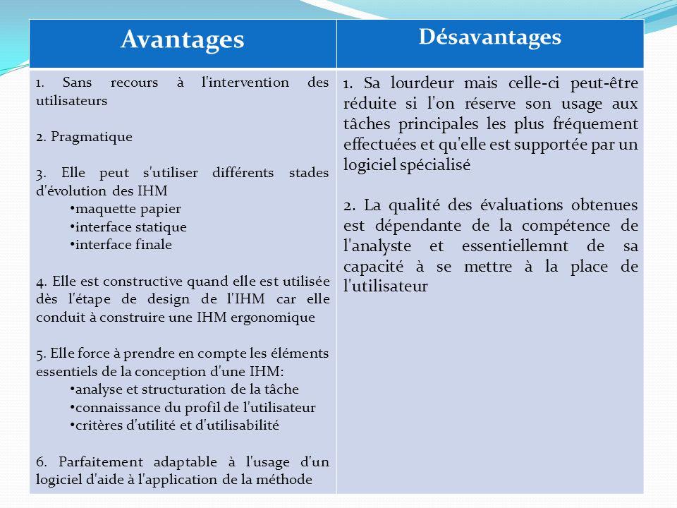 Avantages Désavantages 1. Sans recours à l'intervention des utilisateurs 2. Pragmatique 3. Elle peut s'utiliser différents stades d'évolution des IHM