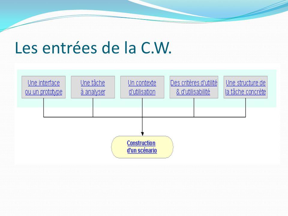 Les entrées de la C.W.