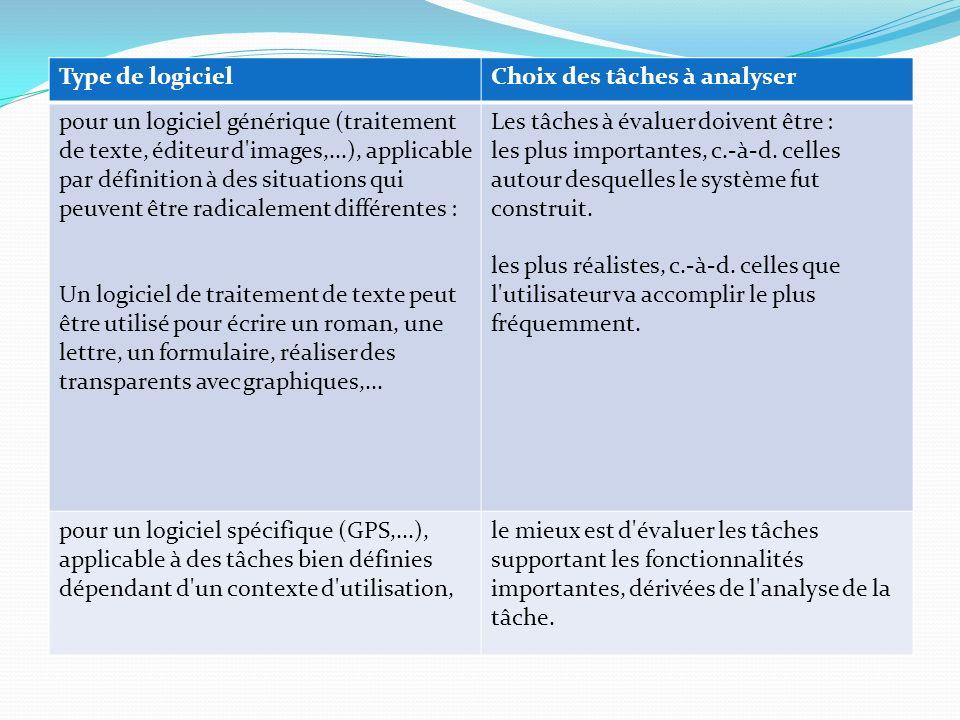 Type de logicielChoix des tâches à analyser pour un logiciel générique (traitement de texte, éditeur d'images,...), applicable par définition à des si