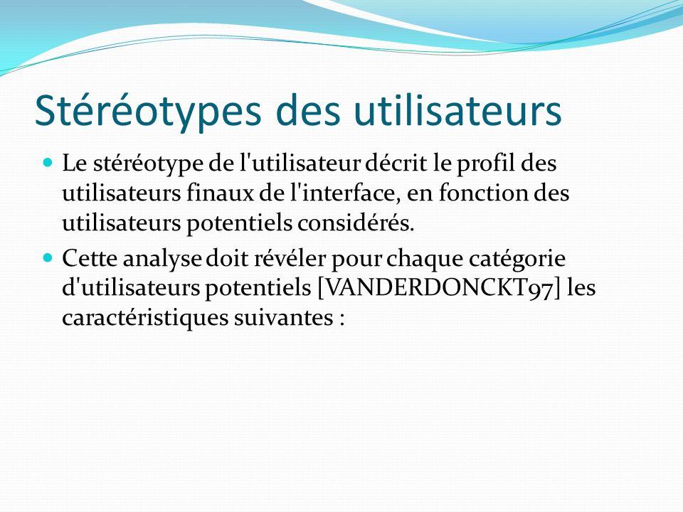 Stéréotypes des utilisateurs Le stéréotype de l'utilisateur décrit le profil des utilisateurs finaux de l'interface, en fonction des utilisateurs pote