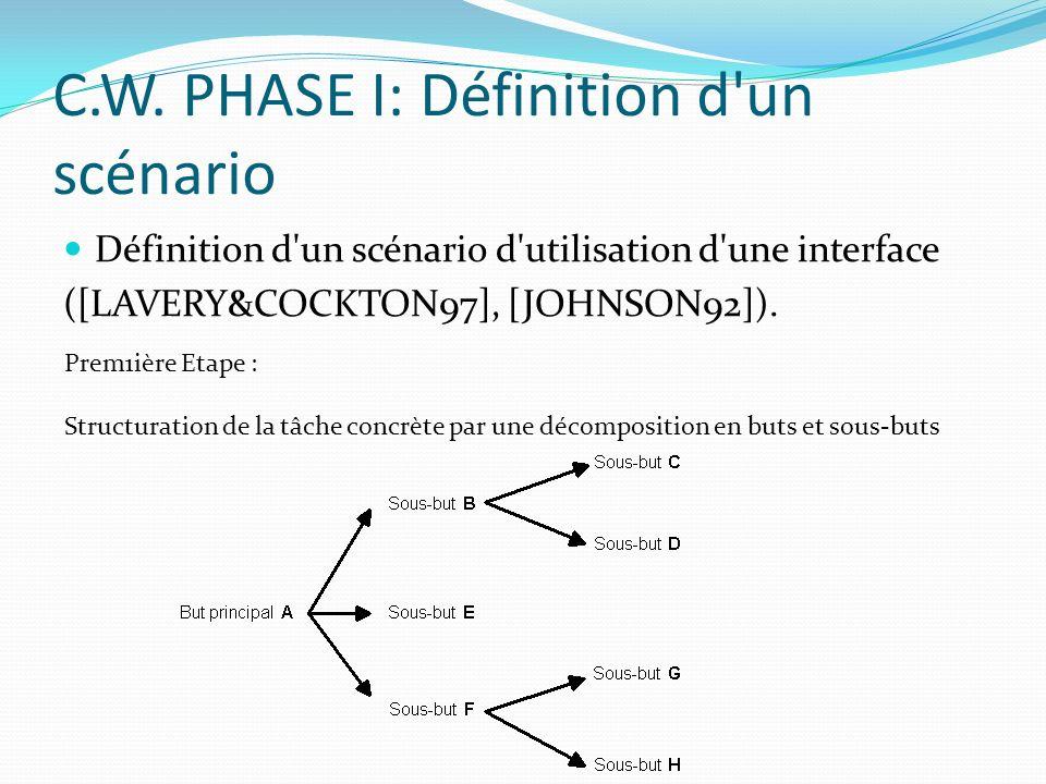 C.W. PHASE I: Définition d'un scénario Définition d'un scénario d'utilisation d'une interface ([LAVERY&COCKTON97], [JOHNSON92]). Prem1ière Etape : Str