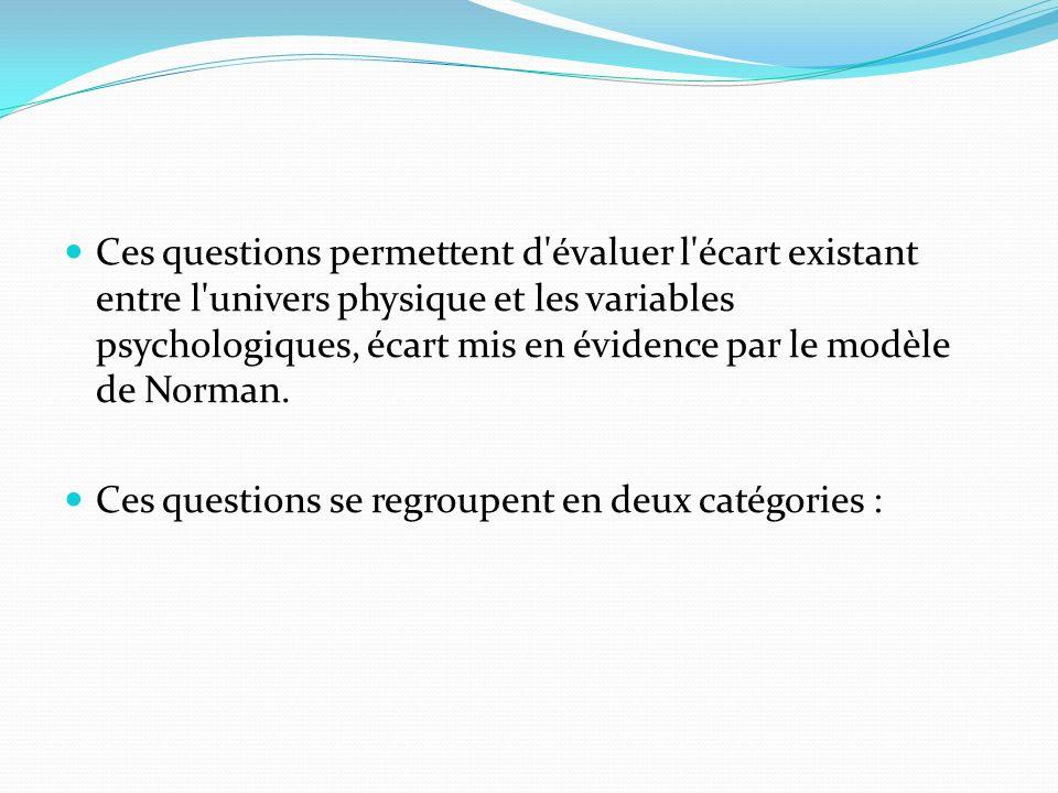 Ces questions se regroupent en deux catégories :