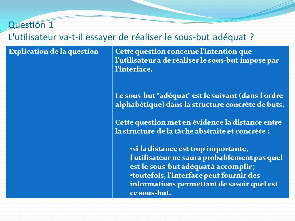 Question 1 L'utilisateur va-t-il essayer de réaliser le sous-but adéquat ? Explication de la questionCette question concerne l'intention que l'utilisa