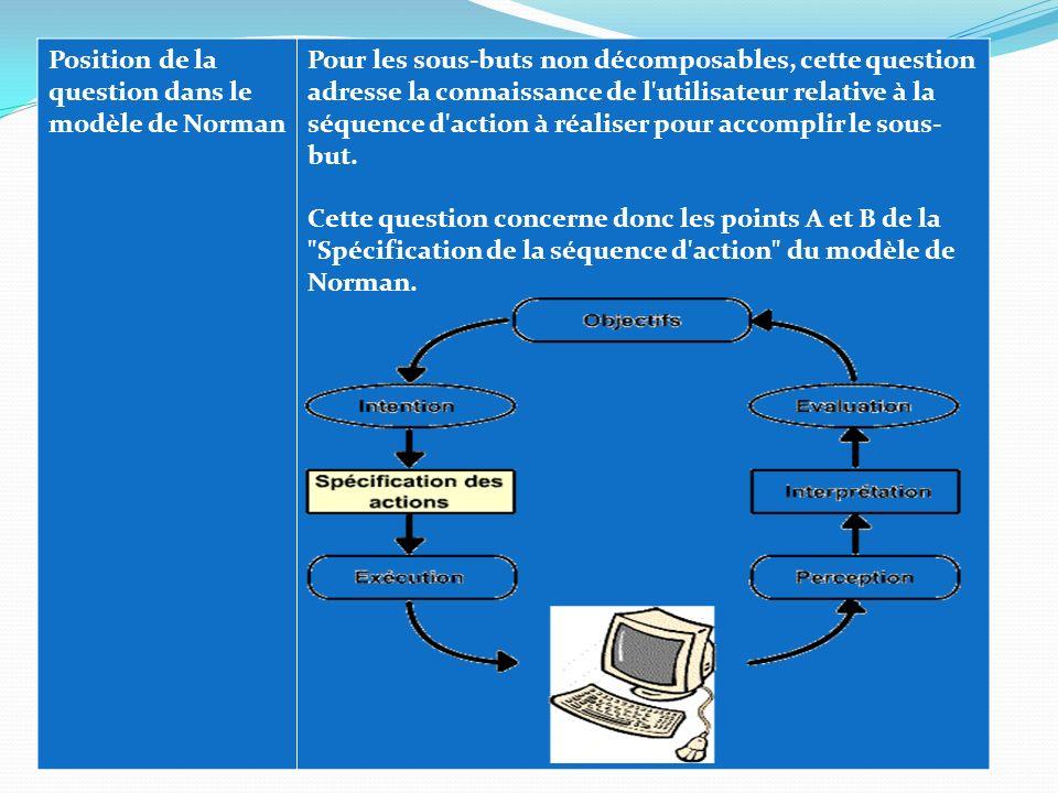Position de la question dans le modèle de Norman Pour les sous-buts non décomposables, cette question adresse la connaissance de l'utilisateur relativ