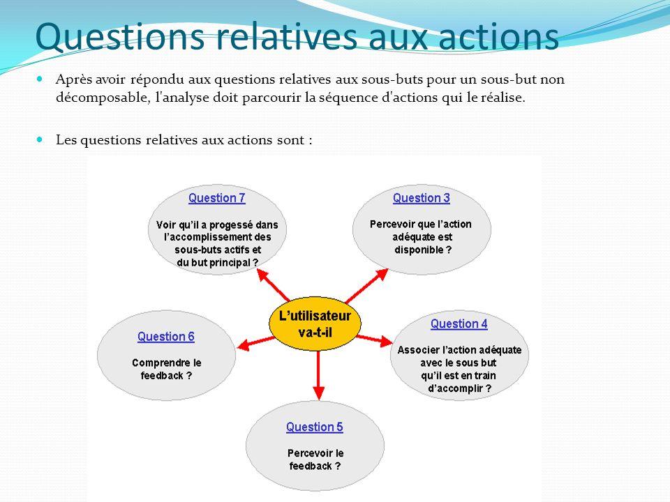 Questions relatives aux actions Après avoir répondu aux questions relatives aux sous-buts pour un sous-but non décomposable, l'analyse doit parcourir