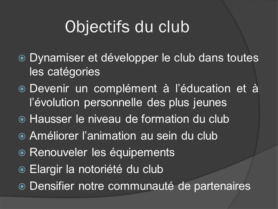 Objectifs du club Dynamiser et développer le club dans toutes les catégories Devenir un complément à léducation et à lévolution personnelle des plus j