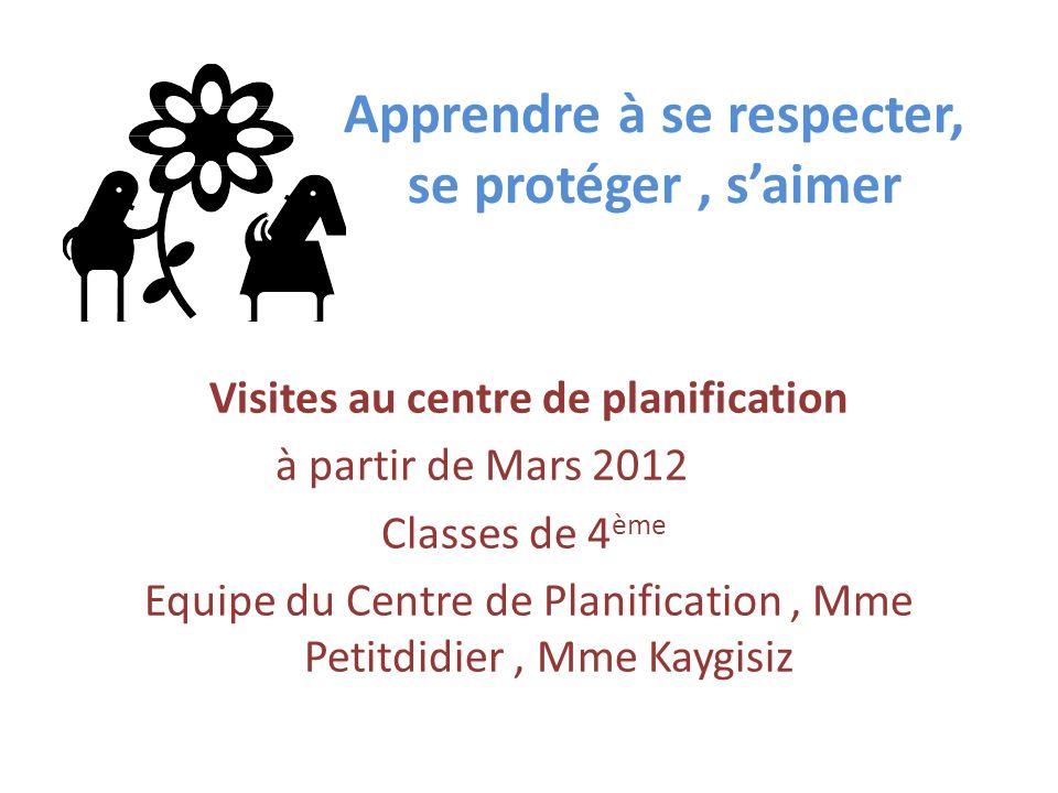 Apprendre à se respecter, se protéger, saimer Visites au centre de planification à partir de Mars 2012 Classes de 4 ème Equipe du Centre de Planificat