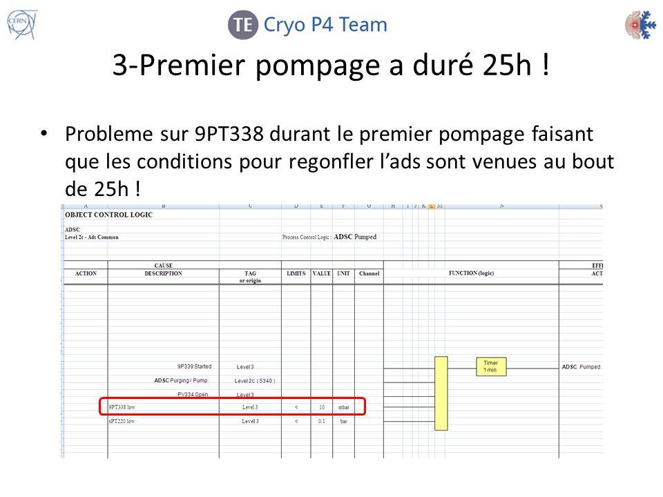 3-Premier pompage a duré 25h ! Probleme sur 9PT338 durant le premier pompage faisant que les conditions pour regonfler lads sont venues au bout de 25h