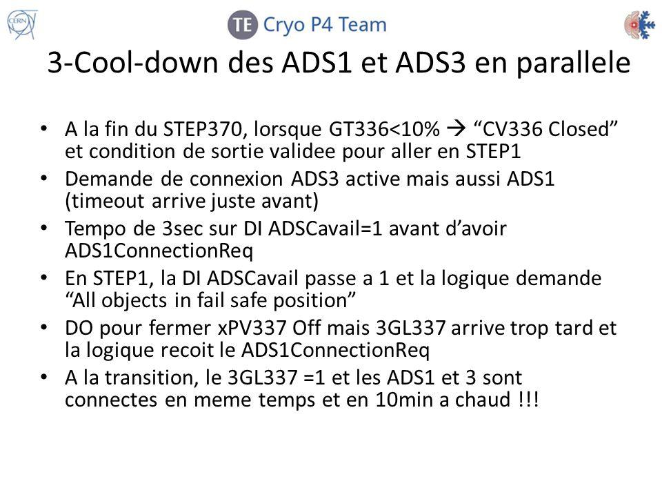 3-Cool-down des ADS1 et ADS3 en parallele A la fin du STEP370, lorsque GT336<10% CV336 Closed et condition de sortie validee pour aller en STEP1 Deman