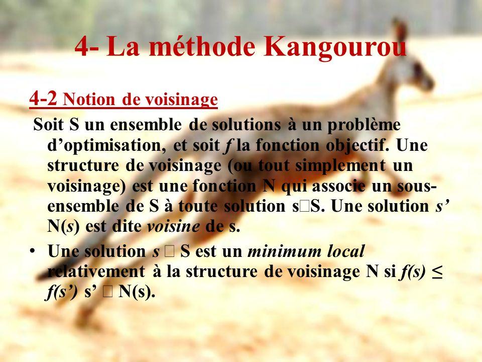4- La méthode Kangourou 4-2 Notion de voisinage Soit S un ensemble de solutions à un problème doptimisation, et soit f la fonction objectif. Une struc