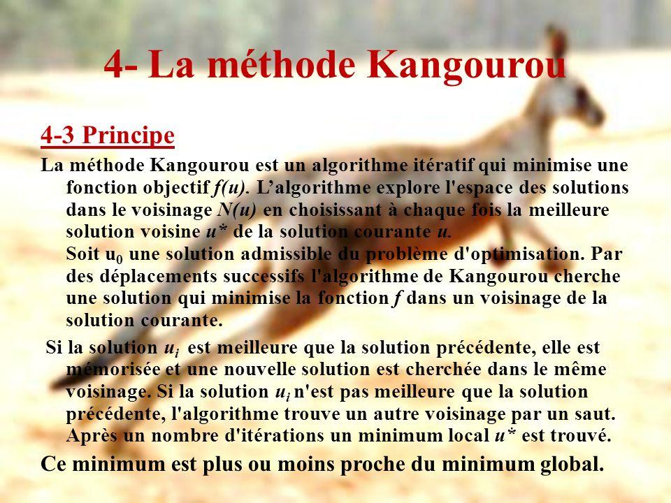 4- La méthode Kangourou 4-3 Principe La méthode Kangourou est un algorithme itératif qui minimise une fonction objectif f(u). Lalgorithme explore l'es