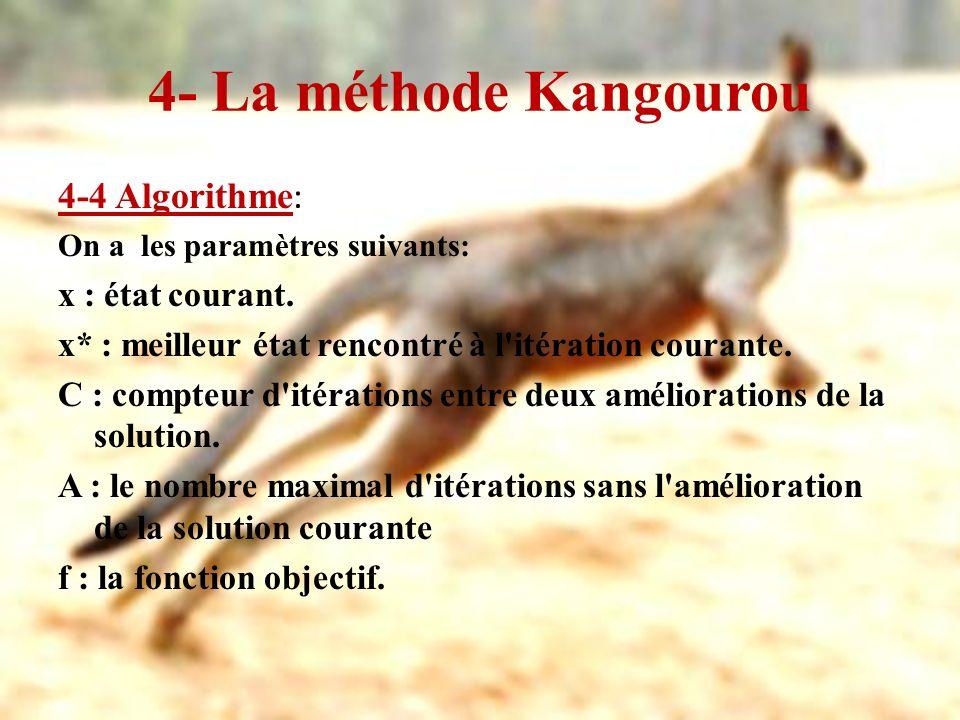 4- La méthode Kangourou 4-4 Algorithme : On a les paramètres suivants: x : état courant. x* : meilleur état rencontré à l'itération courante. C : comp