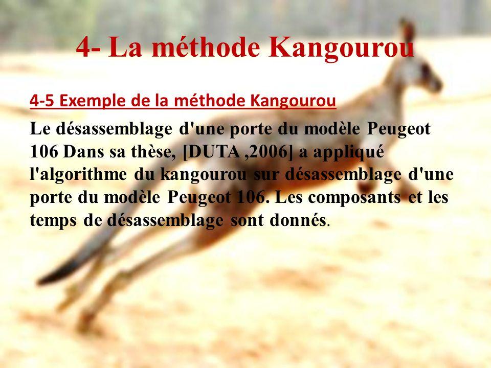 4- La méthode Kangourou 4-5 Exemple de la méthode Kangourou Le désassemblage d'une porte du modèle Peugeot 106 Dans sa thèse, [DUTA,2006] a appliqué l