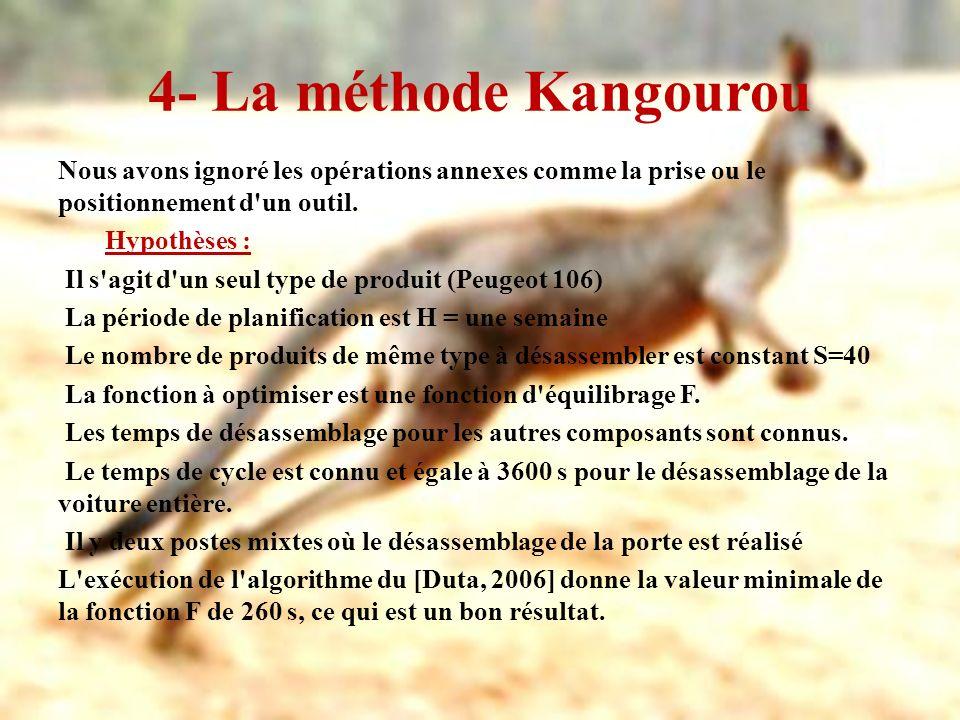 4- La méthode Kangourou Nous avons ignoré les opérations annexes comme la prise ou le positionnement d'un outil. Hypothèses : Il s'agit d'un seul type
