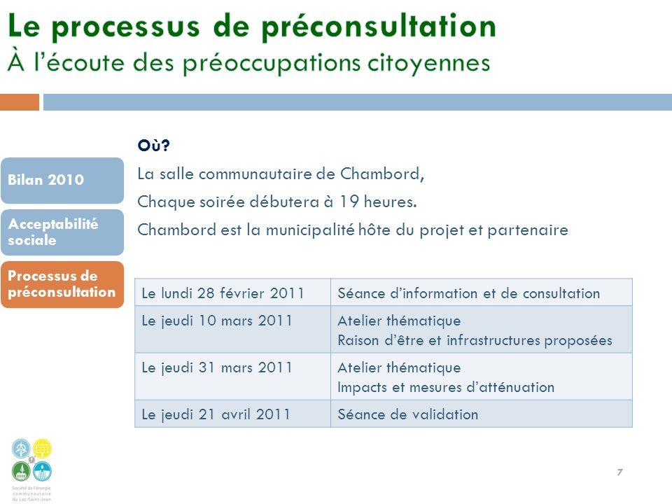 7 Où. La salle communautaire de Chambord, Chaque soirée débutera à 19 heures.