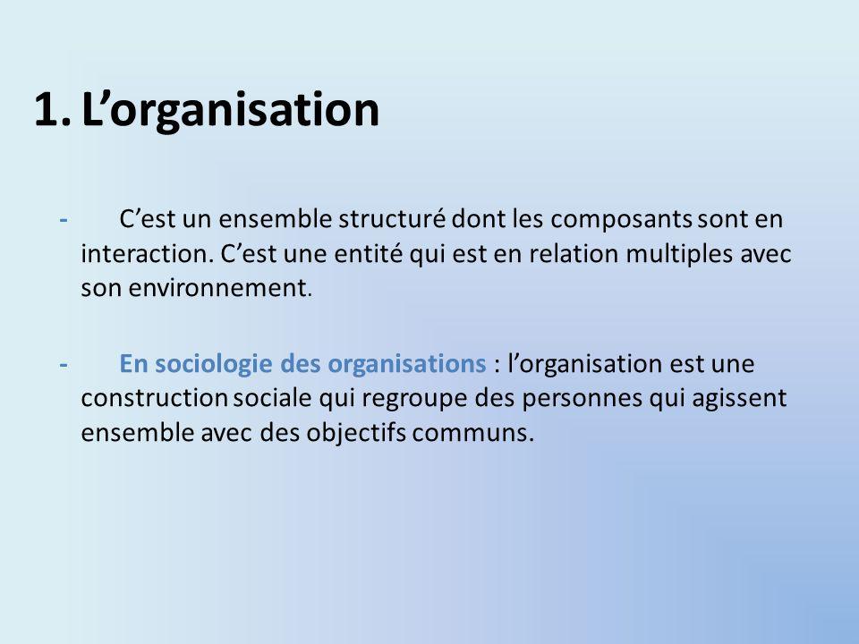 1.Lorganisation - Cest un ensemble structuré dont les composants sont en interaction. Cest une entité qui est en relation multiples avec son environne