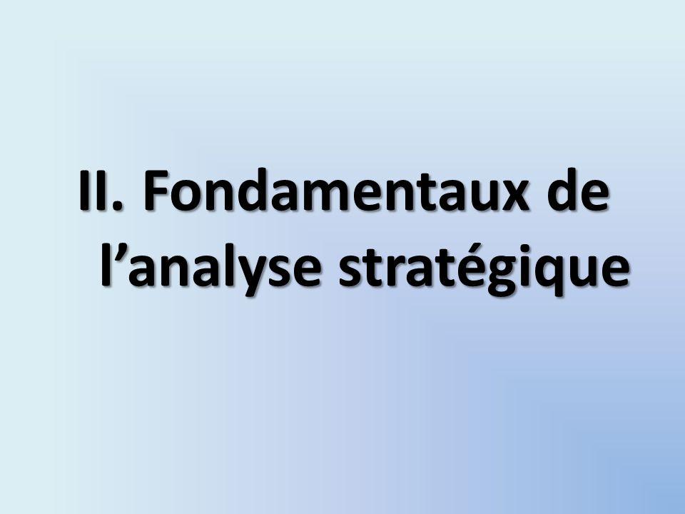 II. Fondamentaux de lanalyse stratégique