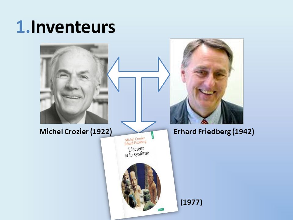1.Inventeurs Michel Crozier (1922) Erhard Friedberg (1942) (1977)
