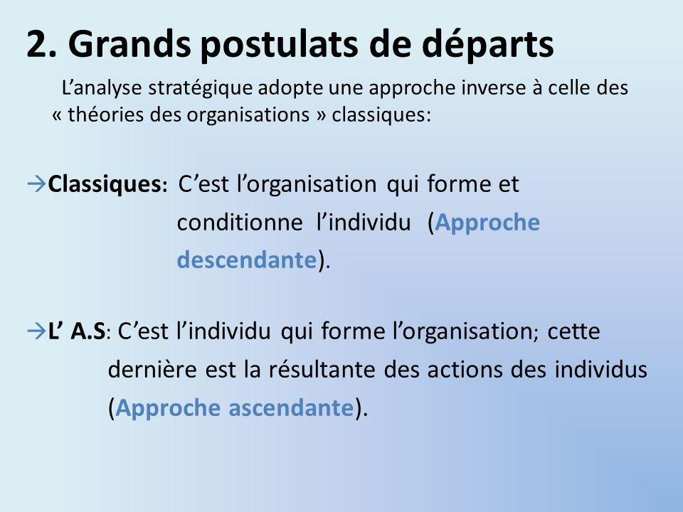 2. Grands postulats de départs Lanalyse stratégique adopte une approche inverse à celle des « théories des organisations » classiques: Classiques : Ce