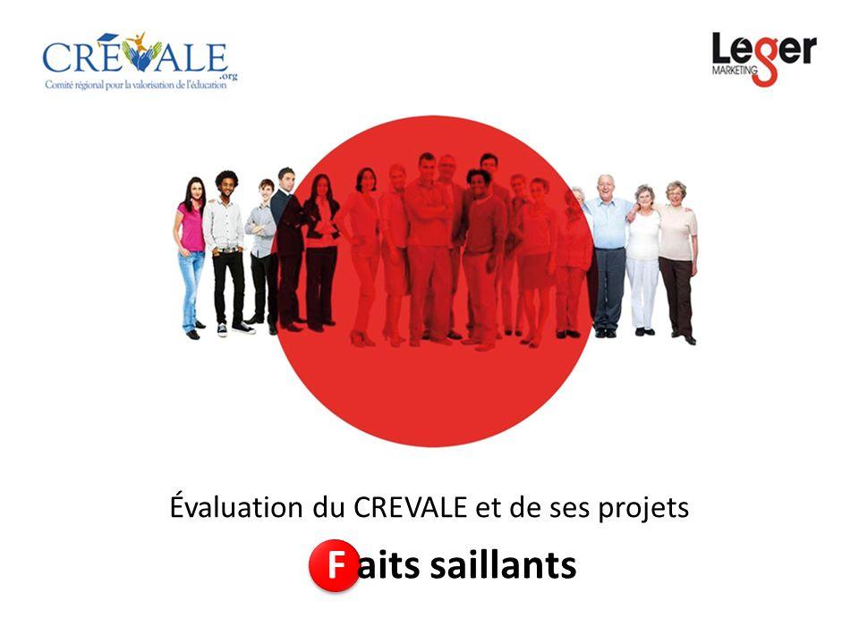 Évaluation du CREVALE et de ses projets F aits saillants