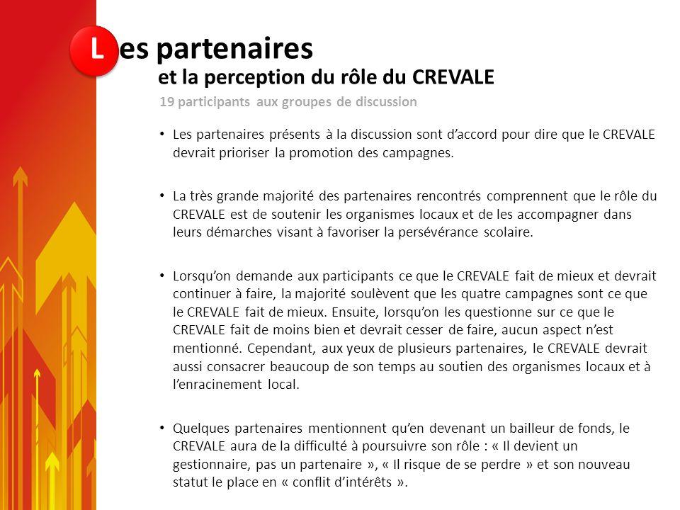 Les partenaires présents à la discussion sont daccord pour dire que le CREVALE devrait prioriser la promotion des campagnes. La très grande majorité d