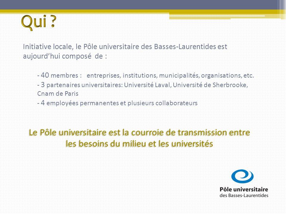 Initiative locale, le Pôle universitaire des Basses-Laurentides est aujourdhui composé de : - 40 membres : entreprises, institutions, municipalités, organisations, etc.
