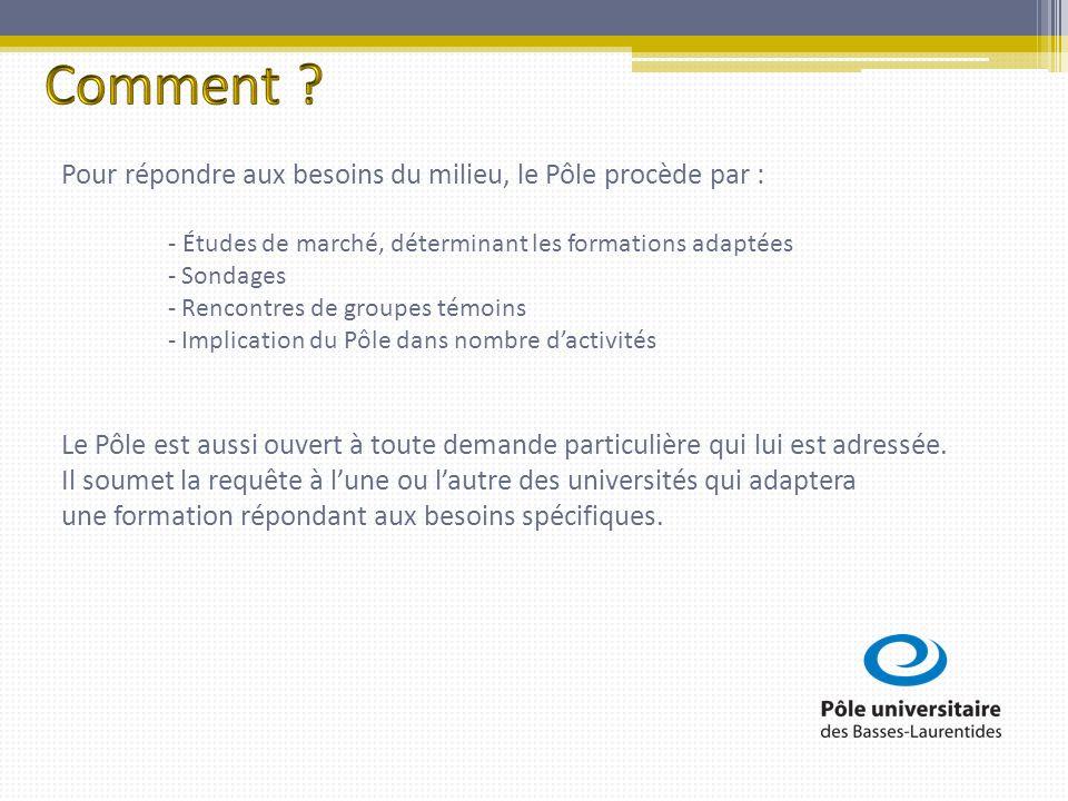 Pour répondre aux besoins du milieu, le Pôle procède par : - Études de marché, déterminant les formations adaptées - Sondages - Rencontres de groupes