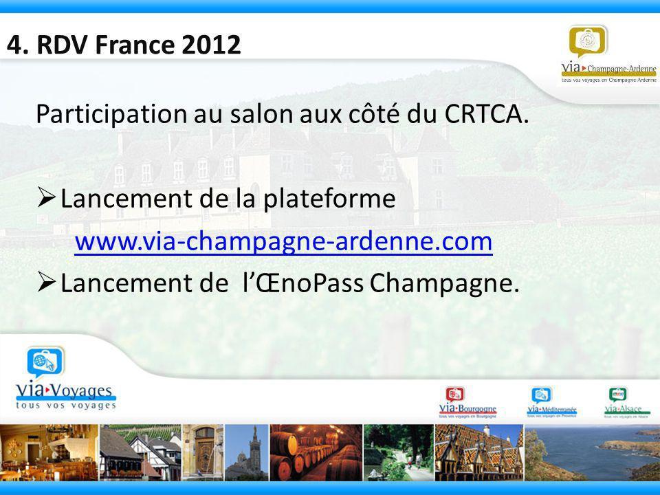 4. RDV France 2012 Participation au salon aux côté du CRTCA. Lancement de la plateforme www.via-champagne-ardenne.com Lancement de lŒnoPass Champagne.