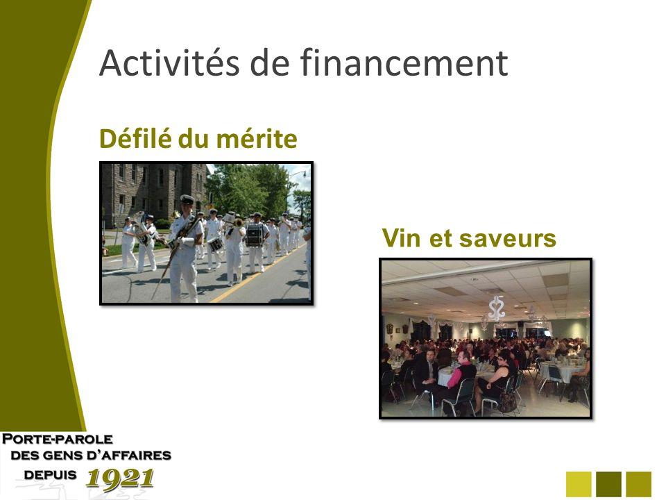 Activités de financement Défilé du mérite Vin et saveurs
