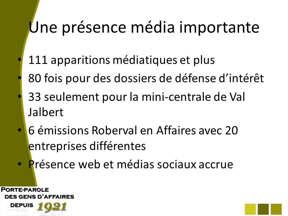 Une présence média importante 111 apparitions médiatiques et plus 80 fois pour des dossiers de défense dintérêt 33 seulement pour la mini-centrale de Val Jalbert 6 émissions Roberval en Affaires avec 20 entreprises différentes Présence web et médias sociaux accrue