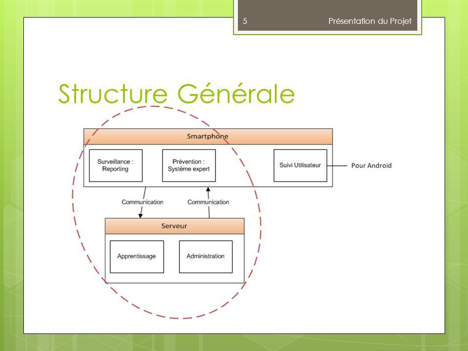 Structure Générale 5 Présentation du Projet