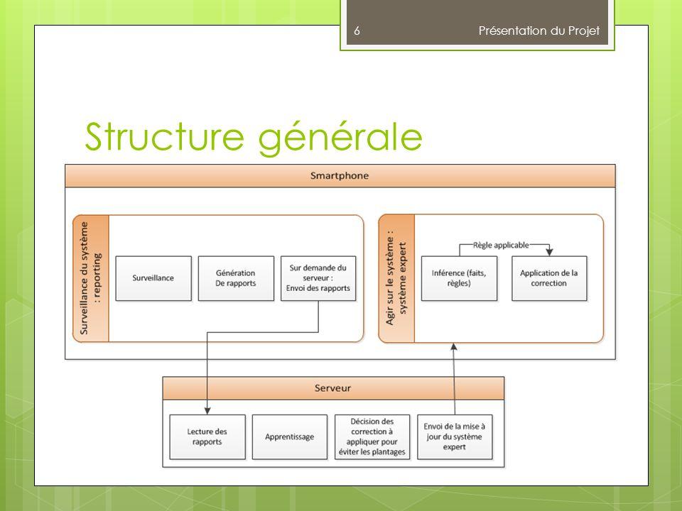 Structure générale 6 Présentation du Projet