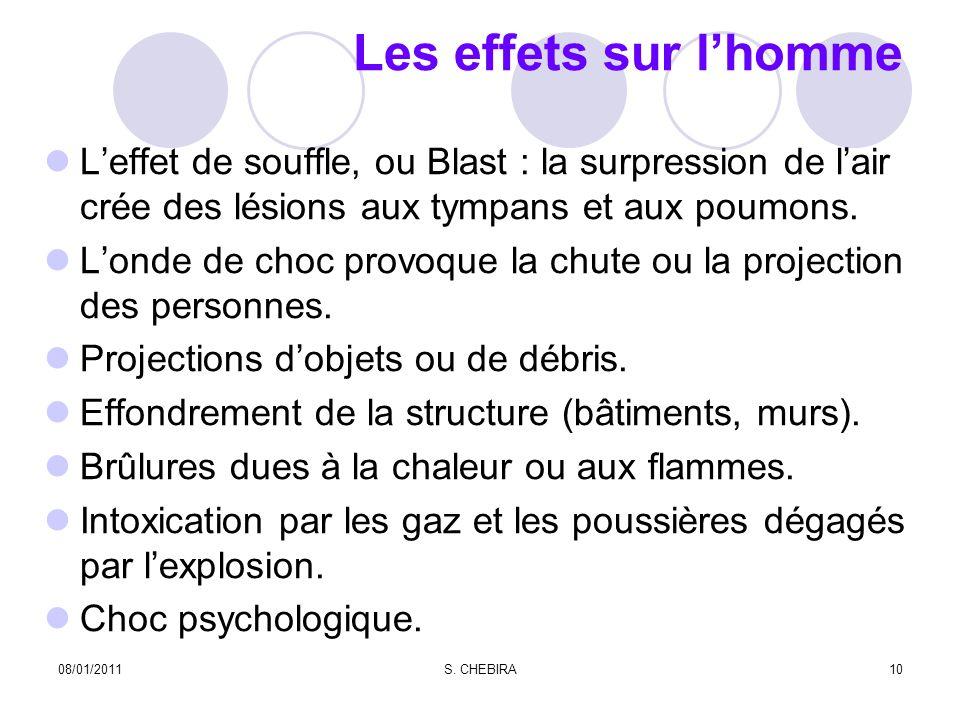 Les effets sur lhomme Leffet de souffle, ou Blast : la surpression de lair crée des lésions aux tympans et aux poumons.