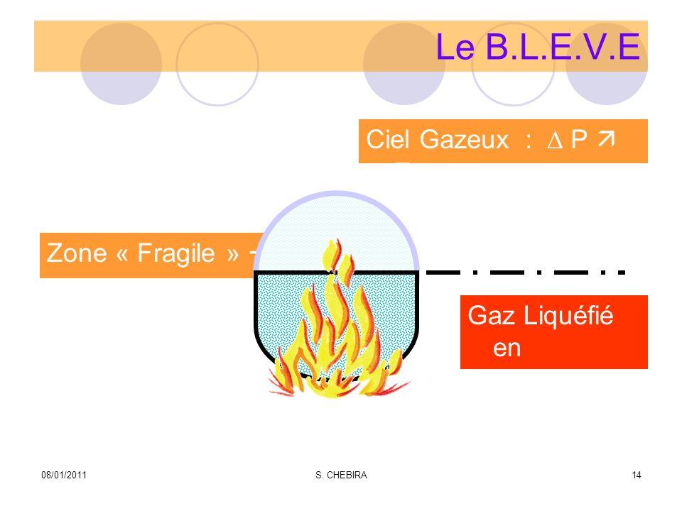 Gaz Liquéfié en ébullition Zone « Fragile » Le B.L.E.V.E Ciel Gazeux : P 08/01/201114S. CHEBIRA
