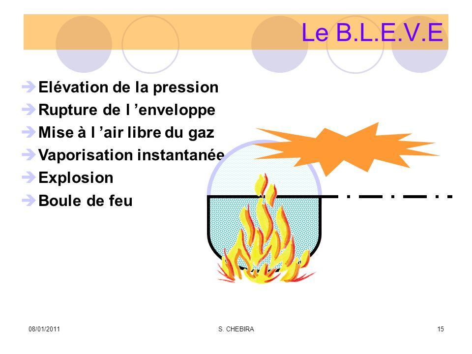 Elévation de la pression Rupture de l enveloppe Mise à l air libre du gaz Vaporisation instantanée Explosion Boule de feu Le B.L.E.V.E 08/01/201115S.